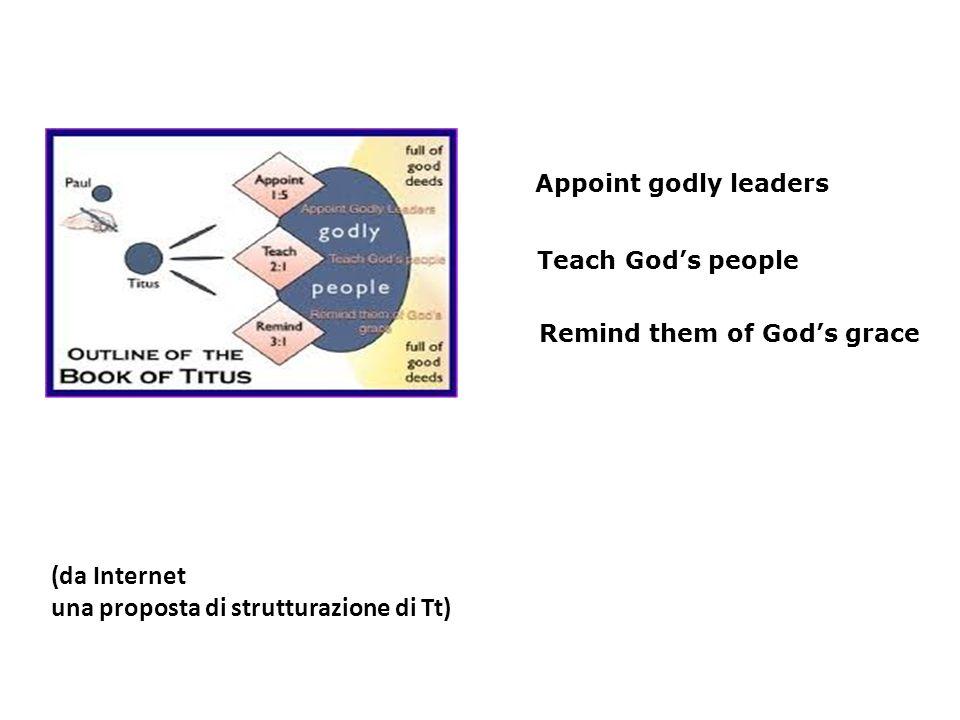 Appoint godly leaders Teach Gods people Remind them of Gods grace (da Internet una proposta di strutturazione di Tt)