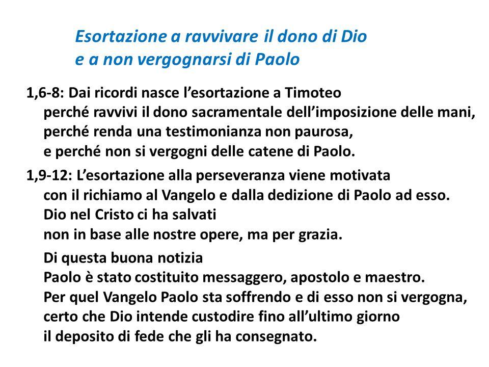 Esortazione a ravvivare il dono di Dio e a non vergognarsi di Paolo 1,6-8: Dai ricordi nasce lesortazione a Timoteo perché ravvivi il dono sacramental
