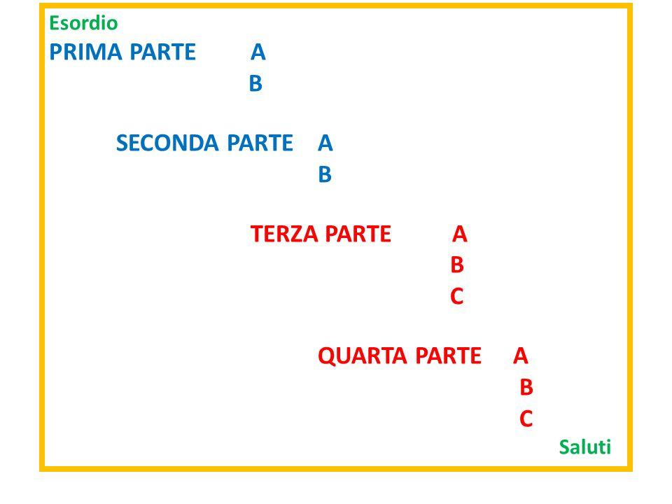 Esordio PRIMA PARTEA B SECONDA PARTEA B TERZA PARTE A B C QUARTA PARTE A B C Saluti