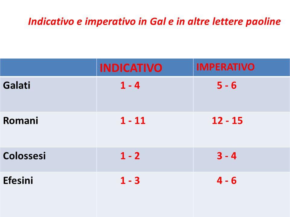 Indicativo e imperativo in Gal e in altre lettere paoline INDICATIVO IMPERATIVO Galati 1 - 4 5 - 6 Romani 1 - 11 12 - 15 Colossesi 1 - 2 3 - 4 Efesini