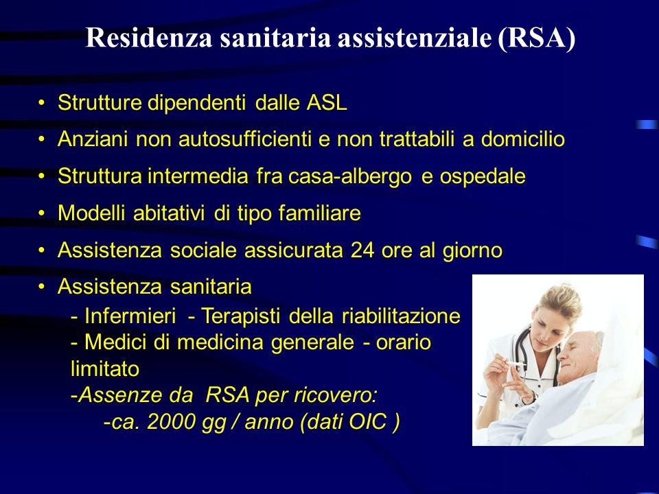 Strutture dipendenti dalle ASL Anziani non autosufficienti e non trattabili a domicilio Struttura intermedia fra casa-albergo e ospedale Modelli abita