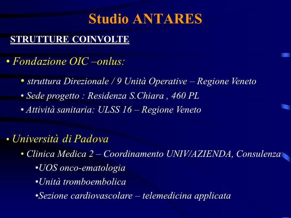 Studio ANTARES Fondazione OIC –onlus: struttura Direzionale / 9 Unità Operative – Regione Veneto Sede progetto : Residenza S.Chiara, 460 PL Attività s