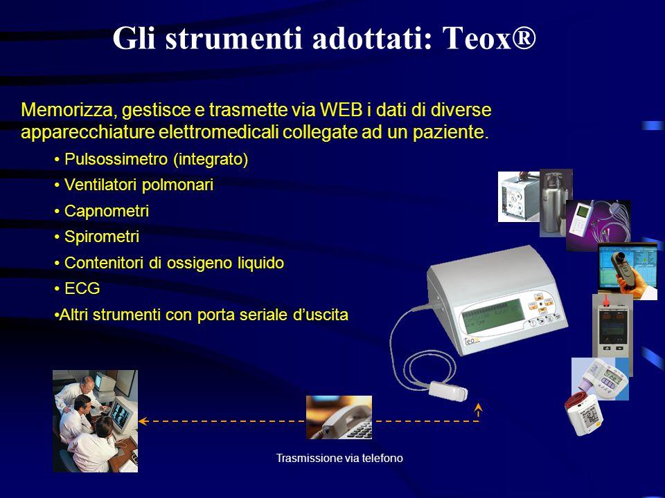 Gli strumenti adottati: Teox® Memorizza, gestisce e trasmette via WEB i dati di diverse apparecchiature elettromedicali collegate ad un paziente. Puls