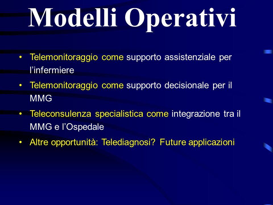 Telemonitoraggio come supporto assistenziale per linfermiere Telemonitoraggio come supporto decisionale per il MMG Teleconsulenza specialistica come i