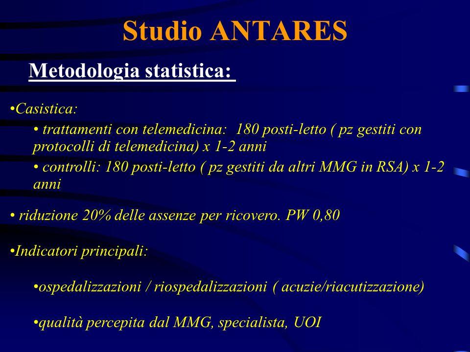 Studio ANTARES Casistica: trattamenti con telemedicina: 180 posti-letto ( pz gestiti con protocolli di telemedicina) x 1-2 anni controlli: 180 posti-l