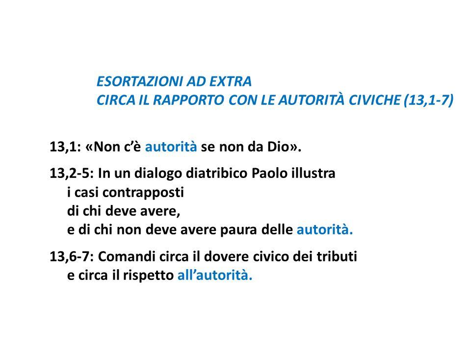 ESORTAZIONI AD EXTRA CIRCA IL RAPPORTO CON LE AUTORITÀ CIVICHE (13,1-7) 13,1: «Non cè autorità se non da Dio». 13,2-5: In un dialogo diatribico Paolo