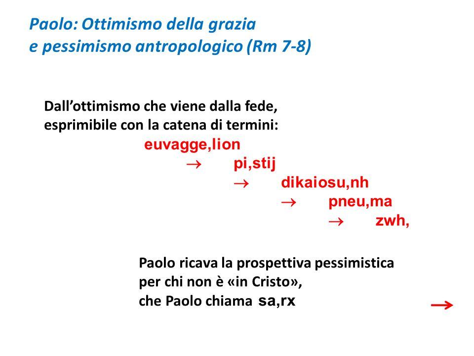 Paolo: Ottimismo della grazia e pessimismo antropologico (Rm 7-8) Dallottimismo che viene dalla fede, esprimibile con la catena di termini: euvagge,li