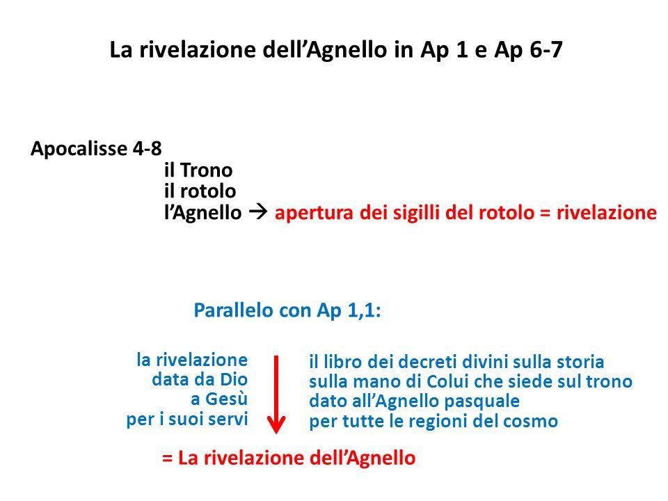 la rivelazione data da Dio a Gesù per i suoi servi La rivelazione dellAgnello in Ap 1 e Ap 6-7 Apocalisse 4-8 il Trono il rotolo lAgnello apertura dei