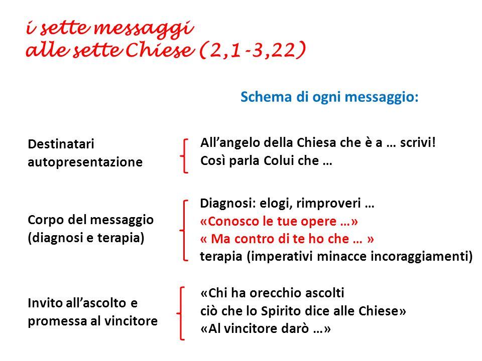 i sette messaggi alle sette Chiese (2,1-3,22) Schema di ogni messaggio: Allangelo della Chiesa che è a … scrivi! Così parla Colui che … Destinatari au
