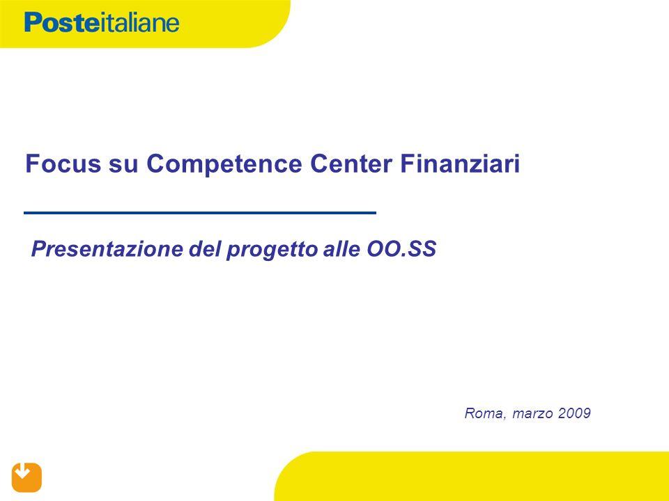 Focus su Competence Center Finanziari Presentazione del progetto alle OO.SS Roma, marzo 2009
