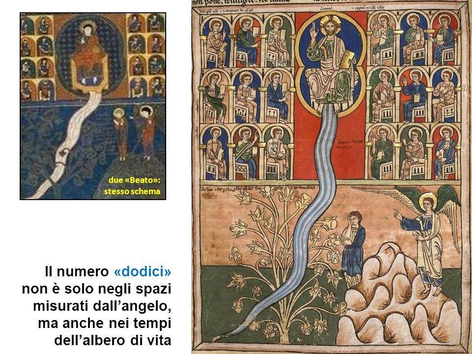 due «Beato»: stesso schema Il numero «dodici» non è solo negli spazi misurati dallangelo, ma anche nei tempi dellalbero di vita