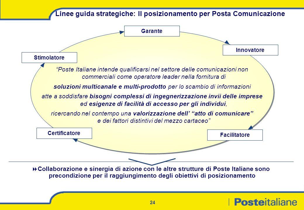 24 Poste Italiane intende qualificarsi nel settore delle comunicazioni non commerciali come operatore leader nella fornitura di soluzioni multicanale