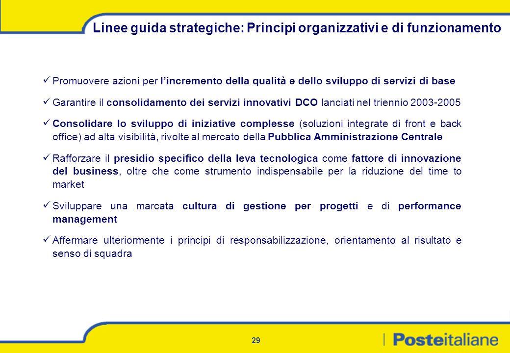 29 Promuovere azioni per lincremento della qualità e dello sviluppo di servizi di base Garantire il consolidamento dei servizi innovativi DCO lanciati