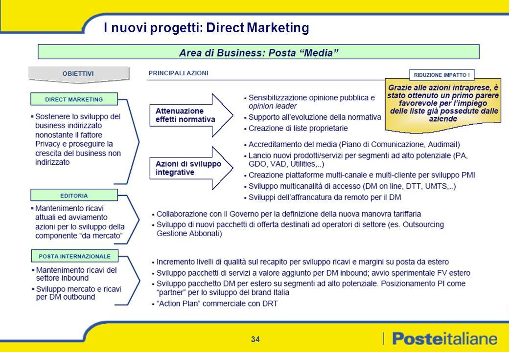 34 I nuovi progetti: Direct Marketing