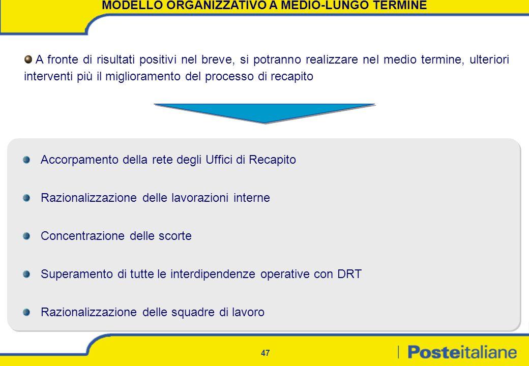 47 Accorpamento della rete degli Uffici di Recapito Razionalizzazione delle lavorazioni interne Concentrazione delle scorte Superamento di tutte le in