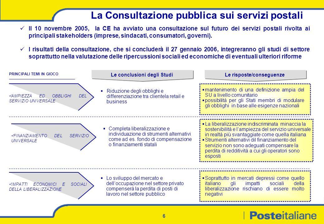 6 Il 10 novembre 2005, la CE ha avviato una consultazione sul futuro dei servizi postali rivolta ai principali stakeholders (imprese, sindacati, consu