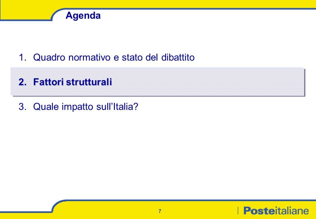 7 Agenda 1.Quadro normativo e stato del dibattito 2.Fattori strutturali 3.Quale impatto sullItalia?
