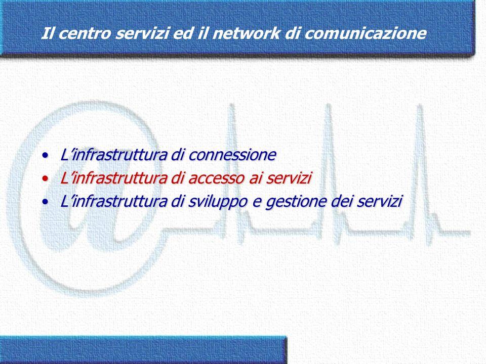 Il centro servizi ed il network di comunicazione Linfrastruttura di connessioneLinfrastruttura di connessione Linfrastruttura di accesso ai serviziLin