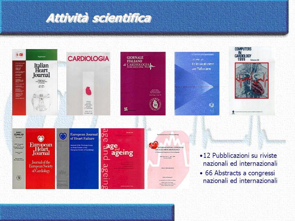 Attività scientifica Attività scientifica 12 Pubblicazioni su riviste nazionali ed internazionali 66 Abstracts a congressi nazionali ed internazionali