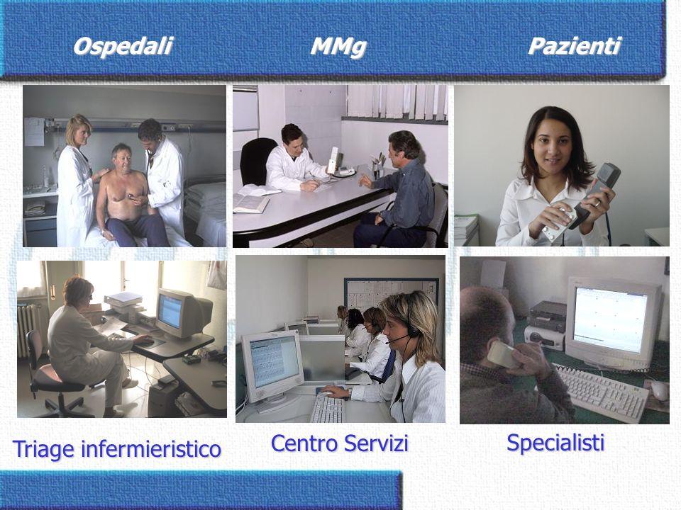 MMg Pazienti Triage infermieristico Specialisti Centro Servizi Ospedali