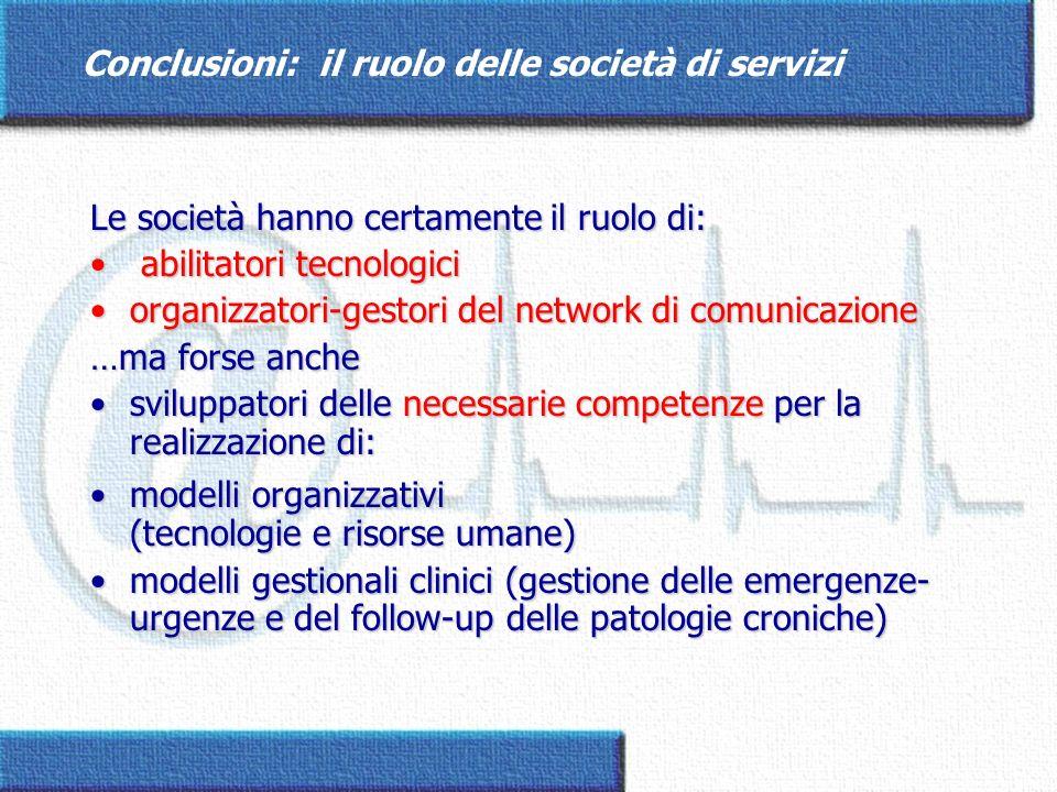 Conclusioni: il ruolo delle società di servizi Le società hanno certamente il ruolo di: abilitatori tecnologici abilitatori tecnologici organizzatori-