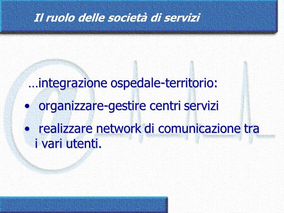 Il ruolo delle società di servizi … le società di servizi dovrebbero quindi funzionare essenzialmente da abilitatori tecnologiciabilitatori tecnologici organizzatori-gestori del network di comunicazione…organizzatori-gestori del network di comunicazione… ma non solo… ma non solo…