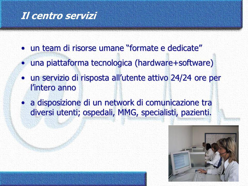 Il centro servizi un team di risorse umane formate e dedicateun team di risorse umane formate e dedicate una piattaforma tecnologica (hardware+softwar
