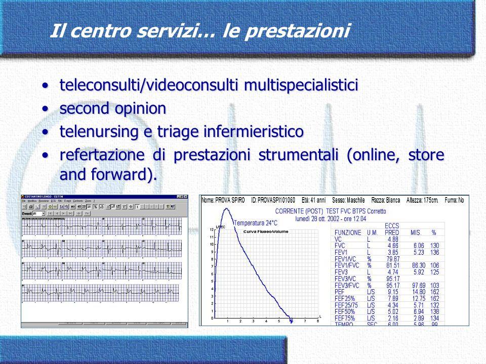 Il centro servizi… le prestazioni teleconsulti/videoconsulti multispecialisticiteleconsulti/videoconsulti multispecialistici second opinionsecond opin