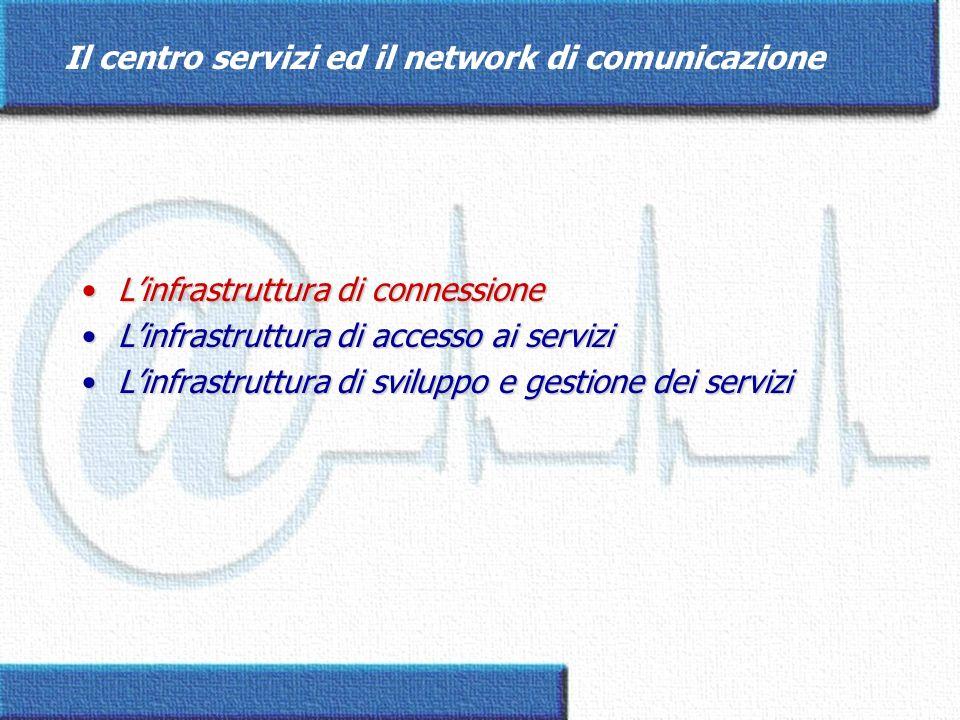 Infrastruttura di connessione: la banda larga ISDN Fibra ottica xDsl Wireless local loop (Wi-Fi) Satellite Powerline Open spectrum (Ultra wide band) reti televisive digitali (DTT) (web-TV)