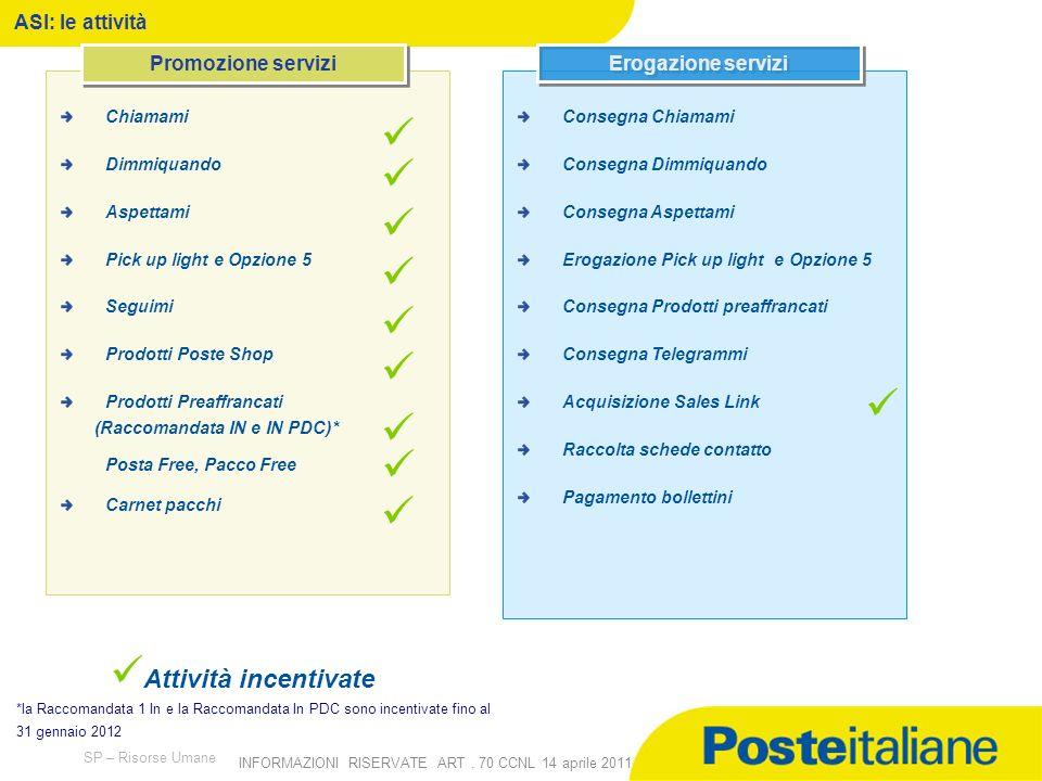 09/02/2014 SP – Risorse Umane INFORMAZIONI RISERVATE ART. 70 CCNL 14 aprile 2011 Sistema incentivante: Primo trimestre 2012 (gen-feb-mar) 1 1 Il primo