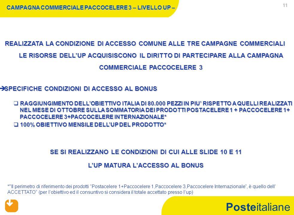 Posteitaliane 11 CAMPAGNA COMMERCIALE PACCOCELERE 3 – LIVELLO UP – REALIZZATA LA CONDIZIONE DI ACCESSO COMUNE ALLE TRE CAMPAGNE COMMERCIALI LE RISORSE DELLUP ACQUISISCONO IL DIRITTO DI PARTECIPARE ALLA CAMPAGNA COMMERCIALE PACCOCELERE 3 SE SI REALIZZANO LE CONDIZIONI DI CUI ALLE SLIDE 10 E 11 LUP MATURA LACCESSO AL BONUS SPECIFICHECONDIZIONI DI ACCESSO AL BONUS SPECIFICHE CONDIZIONI DI ACCESSO AL BONUS RAGGIUNGIMENTO DELLOBIETTIVO ITALIA DI 80.000 PEZZI IN PIU RISPETTO A QUELLI REALIZZATI RAGGIUNGIMENTO DELLOBIETTIVO ITALIA DI 80.000 PEZZI IN PIU RISPETTO A QUELLI REALIZZATI NEL MESE DI OTTOBRE SULLA SOMMATORIA DEI PRODOTTI POSTACELERE 1 + PACCOCELERE 1+ NEL MESE DI OTTOBRE SULLA SOMMATORIA DEI PRODOTTI POSTACELERE 1 + PACCOCELERE 1+ PACCOCELERE 3+PACCOCELERE INTERNAZIONALE* PACCOCELERE 3+PACCOCELERE INTERNAZIONALE* 100% OBIETTIVO MENSILE DELLUP DEL PRODOTTO* 100% OBIETTIVO MENSILE DELLUP DEL PRODOTTO* * Il perimetro di riferimento dei prodotti Postacelere 1+Paccocelere 1,Paccocelere 3,Paccocelere Internazionale, è quello dell ACCETTATO (per lobiettivo ed il consuntivo si considera il totale accettato presso lup)