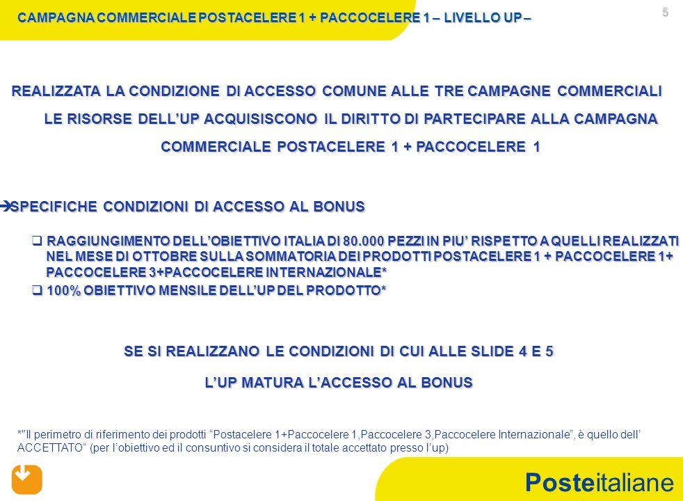 Posteitaliane 5 CAMPAGNA COMMERCIALE POSTACELERE 1 + PACCOCELERE 1 – LIVELLO UP – SPECIFICHECONDIZIONI DI ACCESSO AL BONUS SPECIFICHE CONDIZIONI DI ACCESSO AL BONUS RAGGIUNGIMENTO DELLOBIETTIVO ITALIA DI 80.000 PEZZI IN PIU RISPETTO A QUELLI REALIZZATI RAGGIUNGIMENTO DELLOBIETTIVO ITALIA DI 80.000 PEZZI IN PIU RISPETTO A QUELLI REALIZZATI NEL MESE DI OTTOBRE SULLA SOMMATORIA DEI PRODOTTI POSTACELERE 1 + PACCOCELERE 1+ NEL MESE DI OTTOBRE SULLA SOMMATORIA DEI PRODOTTI POSTACELERE 1 + PACCOCELERE 1+ PACCOCELERE 3+PACCOCELERE INTERNAZIONALE* PACCOCELERE 3+PACCOCELERE INTERNAZIONALE* 100% OBIETTIVO MENSILE DELLUP DEL PRODOTTO* 100% OBIETTIVO MENSILE DELLUP DEL PRODOTTO* REALIZZATA LA CONDIZIONE DI ACCESSO COMUNE ALLE TRE CAMPAGNE COMMERCIALI LE RISORSE DELLUP ACQUISISCONO IL DIRITTO DI PARTECIPARE ALLA CAMPAGNA COMMERCIALE POSTACELERE 1 + PACCOCELERE 1 SE SI REALIZZANO LE CONDIZIONI DI CUI ALLE SLIDE 4 E 5 LUP MATURA LACCESSO AL BONUS * Il perimetro di riferimento dei prodotti Postacelere 1+Paccocelere 1,Paccocelere 3,Paccocelere Internazionale, è quello dell ACCETTATO (per lobiettivo ed il consuntivo si considera il totale accettato presso lup)