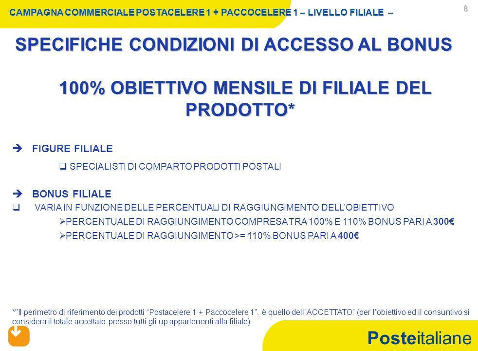 Posteitaliane 8 CAMPAGNA COMMERCIALE POSTACELERE 1 + PACCOCELERE 1 – LIVELLO FILIALE – SPECIFICHE CONDIZIONI DI ACCESSO AL BONUS 100% OBIETTIVO MENSILE DI FILIALE DEL PRODOTTO* 100% OBIETTIVO MENSILE DI FILIALE DEL PRODOTTO* * Il perimetro di riferimento dei prodotti Postacelere 1 + Paccocelere 1, è quello dell ACCETTATO (per lobiettivo ed il consuntivo si considera il totale accettato presso tutti gli up appartenenti alla filiale) SPECIALISTI DI COMPARTO PRODOTTI POSTALI BONUS FILIALE VARIA IN FUNZIONE DELLE PERCENTUALI DI RAGGIUNGIMENTO DELLOBIETTIVO PERCENTUALE DI RAGGIUNGIMENTO COMPRESA TRA 100% E 110% BONUS PARI A 300 PERCENTUALE DI RAGGIUNGIMENTO >= 110% BONUS PARI A 400 FIGURE FILIALE