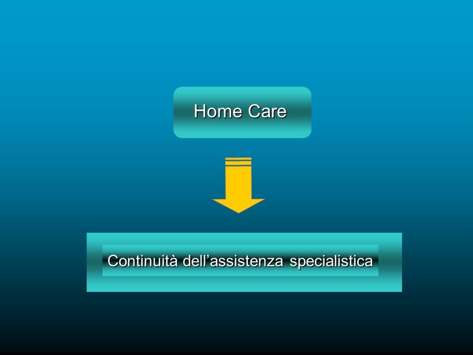 Home Care Home Care Continuità dellassistenza specialistica
