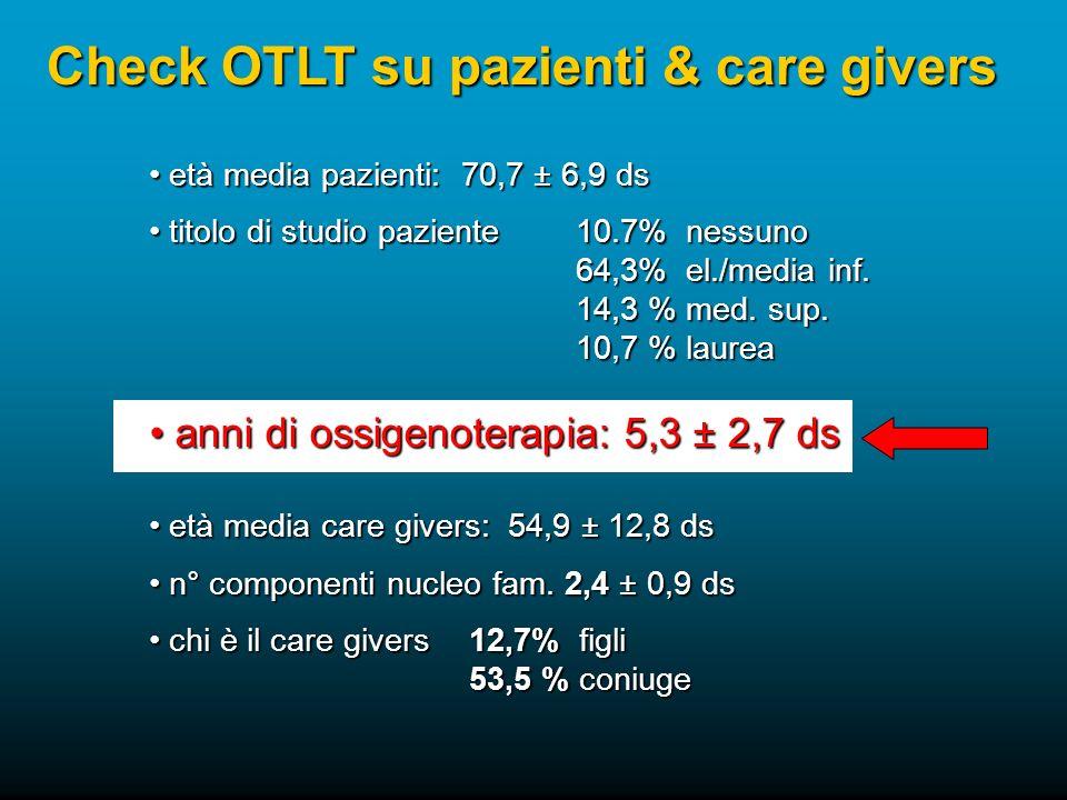 Check OTLT su pazienti & care givers età media pazienti: 70,7 ± 6,9 ds età media pazienti: 70,7 ± 6,9 ds titolo di studio paziente 10.7% nessuno titolo di studio paziente 10.7% nessuno 64,3% el./media inf.