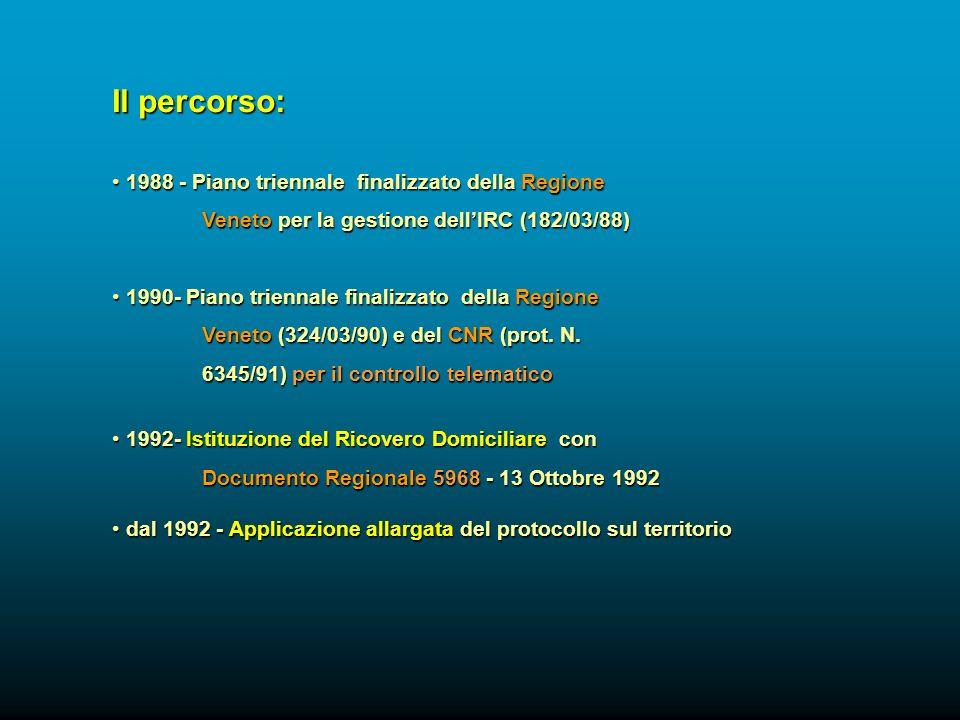 1988 - Piano triennale finalizzato della Regione 1988 - Piano triennale finalizzato della Regione Veneto per la gestione dellIRC (182/03/88) Veneto pe