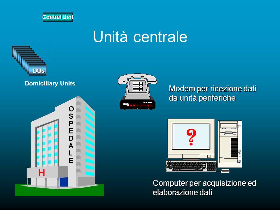 Computer per acquisizione ed elaborazione dati Modem per ricezione dati da unità periferiche Unità centrale Domiciliary Units Central Unit DUs