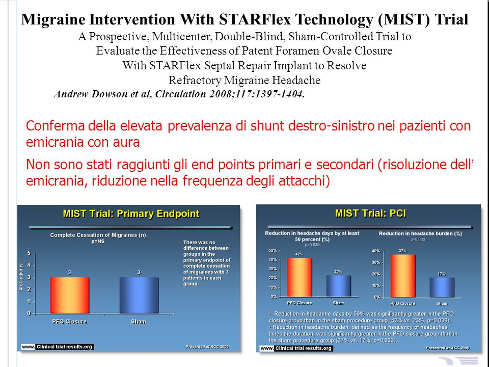 Migraine Intervention With STARFlex Technology (MIST) Trial A Prospective, Multicenter, Double-Blind, Sham-Controlled Trial to Evaluate the Effectiven