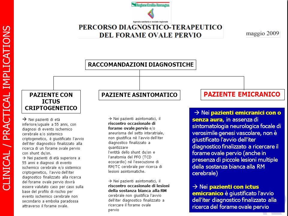 PAZIENTE CON ICTUS CRIPTOGENETICO PAZIENTE ASINTOMATICO PAZIENTE EMICRANICO Nei pazienti di età inferiore/uguale a 55 anni, con diagnosi di evento isc