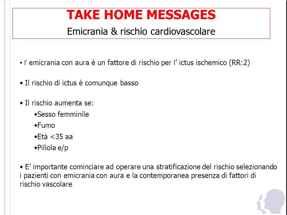 TAKE HOME MESSAGES Emicrania & rischio cardiovascolare l emicrania con aura è un fattore di rischio per l ictus ischemico (RR:2) Il rischio di ictus è
