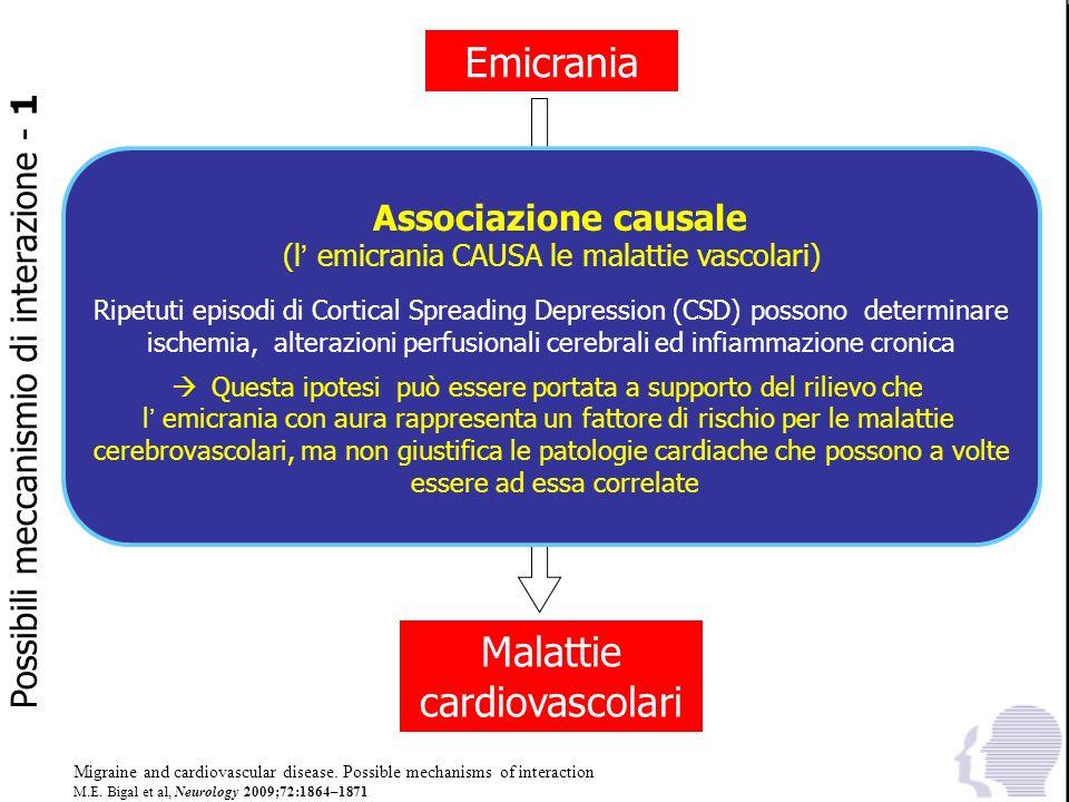 Emicrania Malattie cardiovascolari Migraine and cardiovascular disease. Possible mechanisms of interaction M.E. Bigal et al, Neurology 2009;72:1864–18