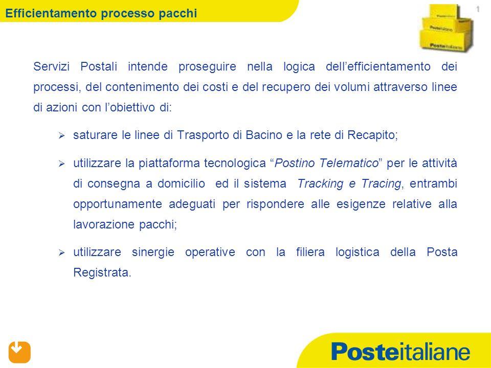09/02/2014 Integrazione Logistica Pacchi Azioni da implementare nel 2012