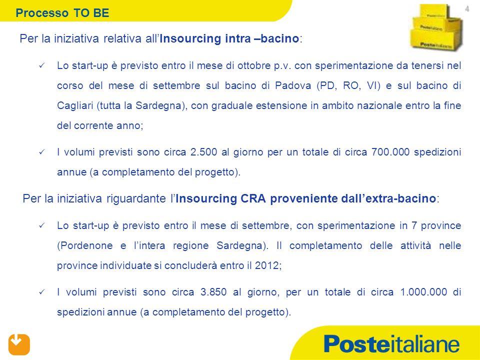 09/02/2014 3 Il progetto prevede il riaffidamento a Poste di: 1.