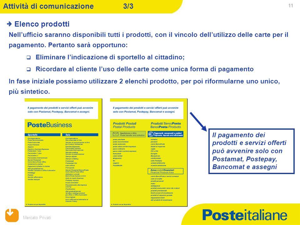 09/02/2014 Mercato Privati 11 Nellufficio saranno disponibili tutti i prodotti, con il vincolo dellutilizzo delle carte per il pagamento. Pertanto sar