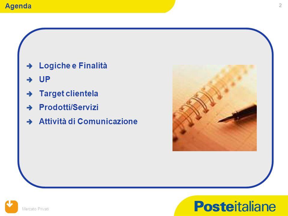 09/02/2014 Mercato Privati 2 Agenda Logiche e Finalità UP Target clientela Prodotti/Servizi Attività di Comunicazione
