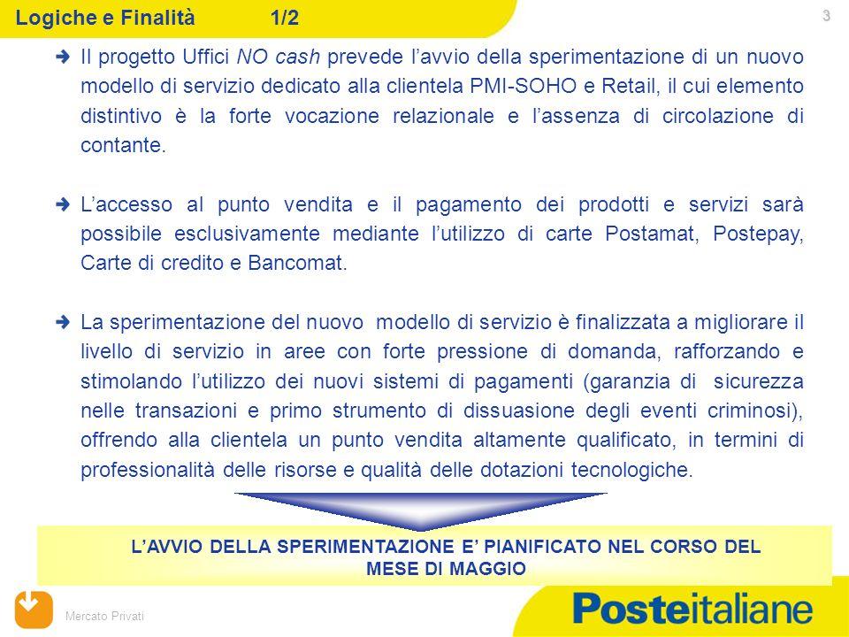 09/02/2014 Mercato Privati 3 Logiche e Finalità 1/2 Il progetto Uffici NO cash prevede lavvio della sperimentazione di un nuovo modello di servizio de