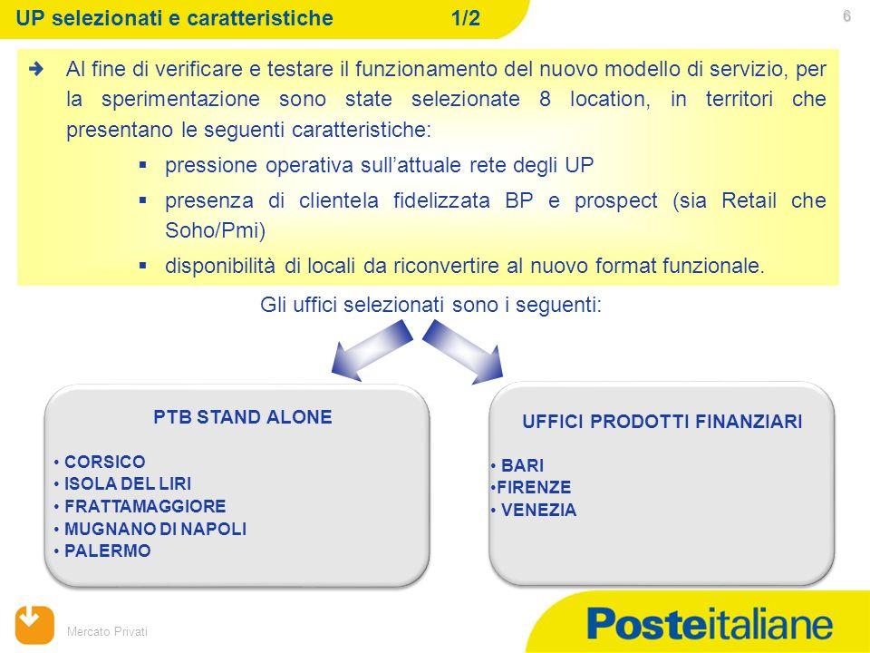 09/02/2014 Mercato Privati 6 Al fine di verificare e testare il funzionamento del nuovo modello di servizio, per la sperimentazione sono state selezio