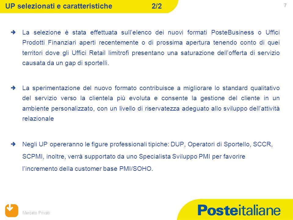 09/02/2014 Mercato Privati 7 La selezione è stata effettuata sullelenco dei nuovi formati PosteBusiness o Uffici Prodotti Finanziari aperti recentemen