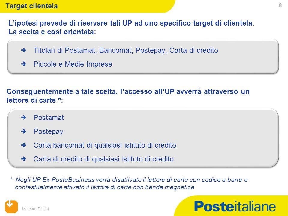 09/02/2014 Mercato Privati 8 8 Target clientela Titolari di Postamat, Bancomat, Postepay, Carta di credito Piccole e Medie Imprese Postamat Postepay C