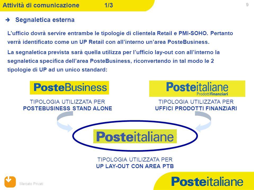 09/02/2014 Mercato Privati 9 Lufficio dovrà servire entrambe le tipologie di clientela Retail e PMI-SOHO. Pertanto verrà identificato come un UP Retai
